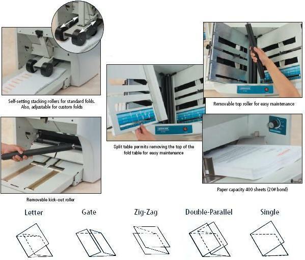 hedman folding machine