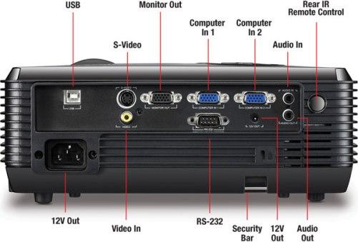 Viewsonic Pjd6211 Xga Dlp Projector 2500 Lumens border=